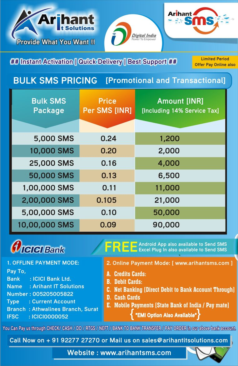 Best-Bulk-SMS-Service-Provider-Company-india-with-cheaper-cheapest-sms-gateway-premium-sms-delivery-reseller-panel-online-sms-advertising-marketing-digital-india